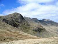 Pike O' Blisco